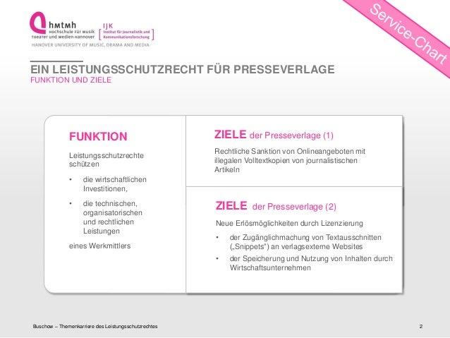 http://www.ijk.hmtm-hannover.deEIN LEISTUNGSSCHUTZRECHT FÜR PRESSEVERLAGEFUNKTION UND ZIELEFUNKTIONLeistungsschutzrechtesc...