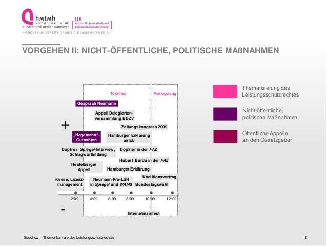 http://www.ijk.hmtm-hannover.deVORGEHEN II: NICHT-ÖFFENTLICHE, POLITISCHE MAßNAHMENTüröffner VerriegelungDöpfner: Spiegel-...