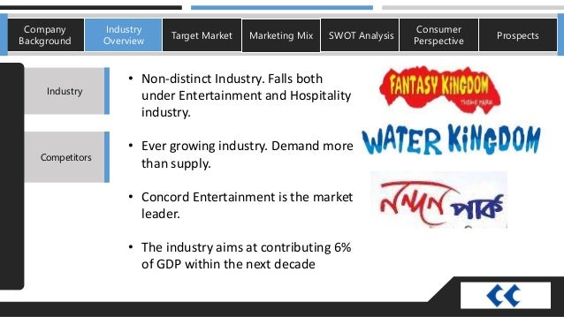 marketing and theme park 7 magical marketing lessons from disney world disney world last week as i took a theme park adventure with my family through two of the marketing was all.
