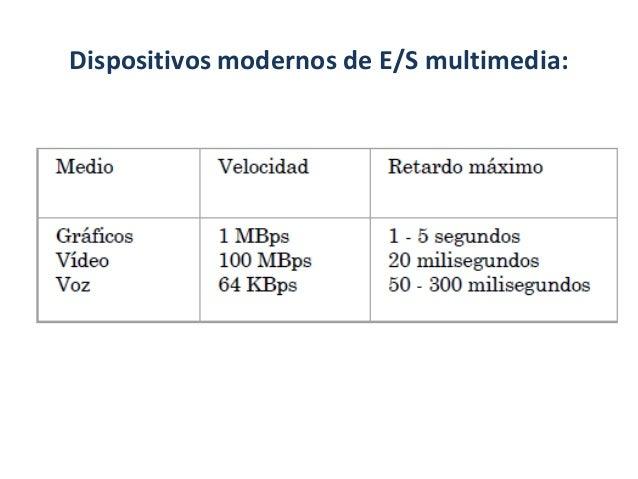 Funciones básicas comunes a todo         dispositivo de E/S:• Identificación única del dispositivo por parte de la  CPU• C...