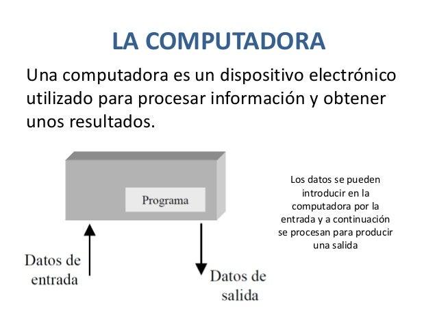 LA COMPUTADORALos datos de entrada y los datos de salida pueden ser cualquier cosa:   Texto        Sonido         DibujosL...