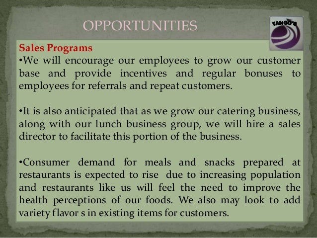 fast food business plan ppt