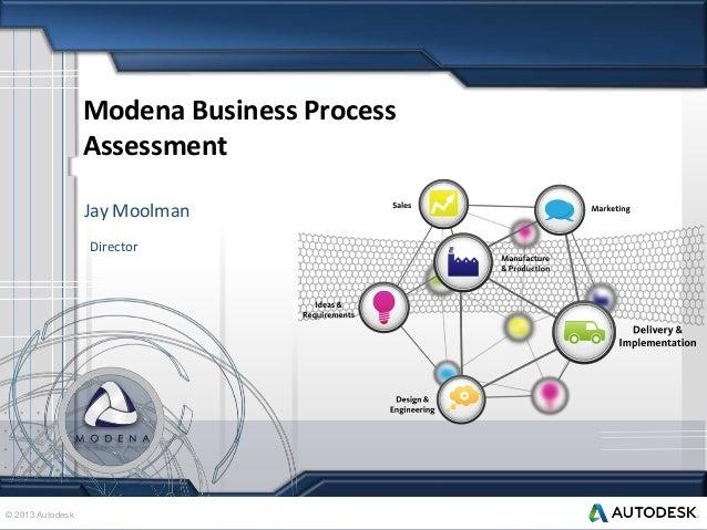 © 2013 AutodeskModena Business ProcessAssessmentJay MoolmanDirector