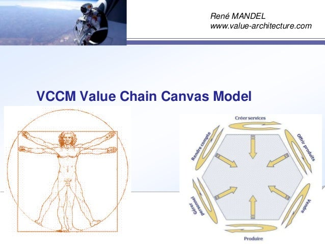 VCCM Value Chain Canvas Model12/04/2013René MANDELwww.value-architecture.com