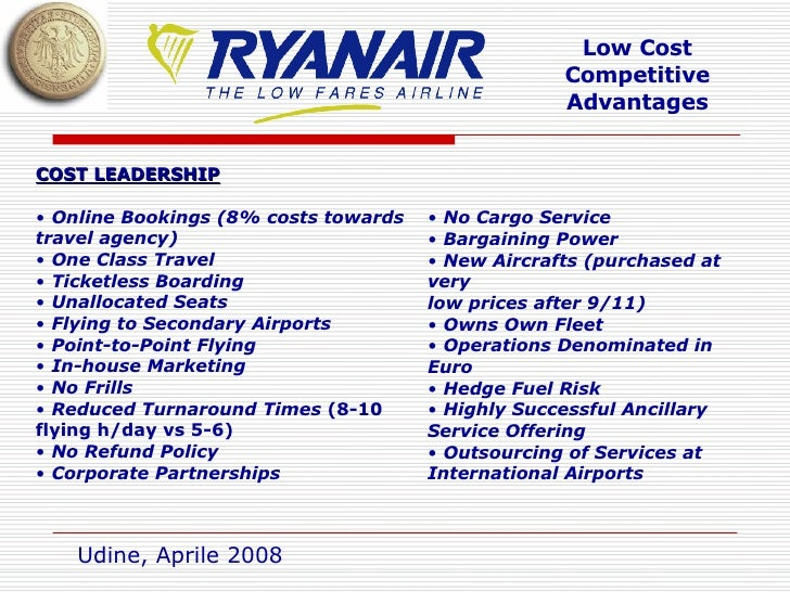 how airlines compete with competitive substitute • can customers force firm and competitors to compete on  • substitute products and services:  chapter 3 achieving competitive advantage with information.
