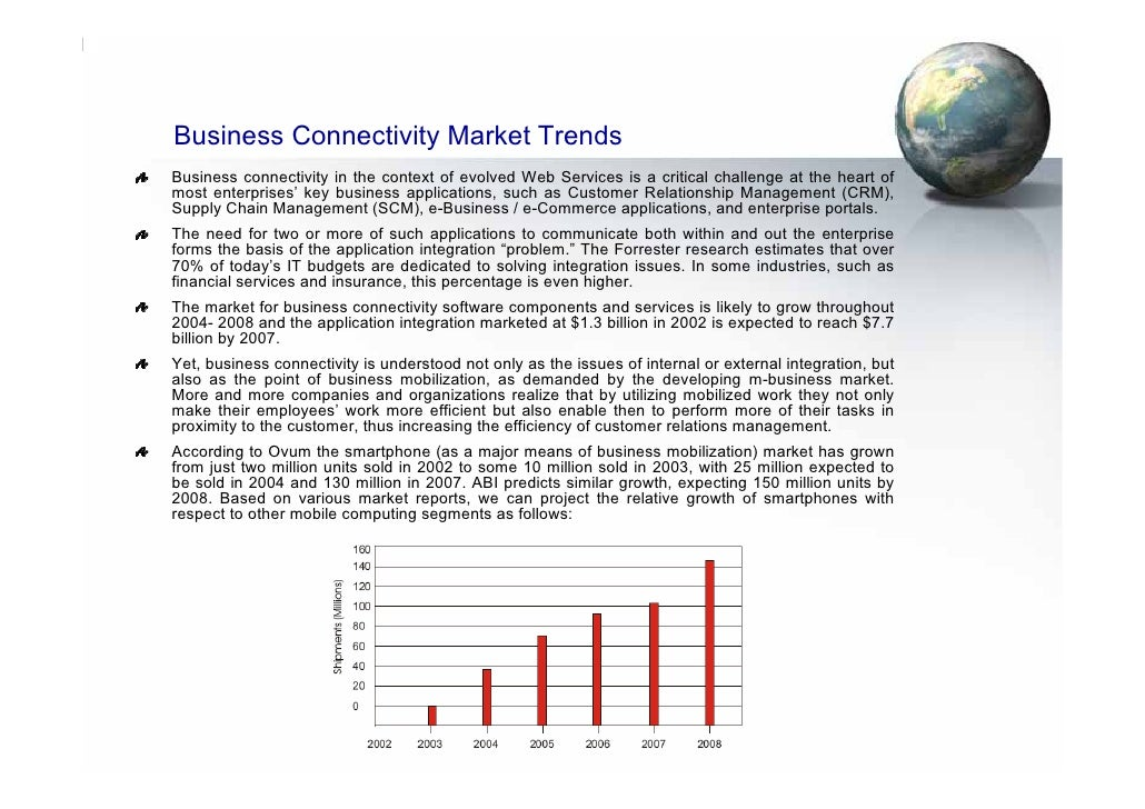 Business Connectivity Market Trends Business connectivity in the context of evolved Web Services is a critical challenge a...