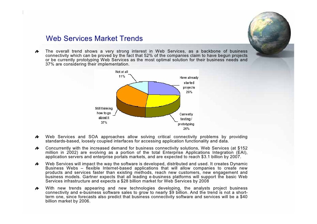 Web Services Market Trends The overall trend shows a very strong interest in Web Services, as a backbone of business conne...