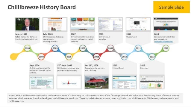 Sample Business Timeline  Powerpoint Rollout Plan Template