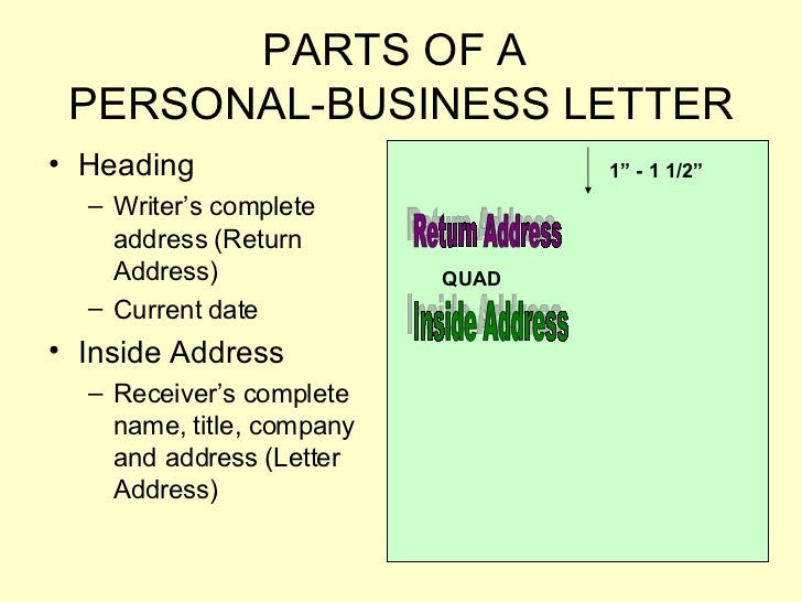 5 parts of a personal business letter