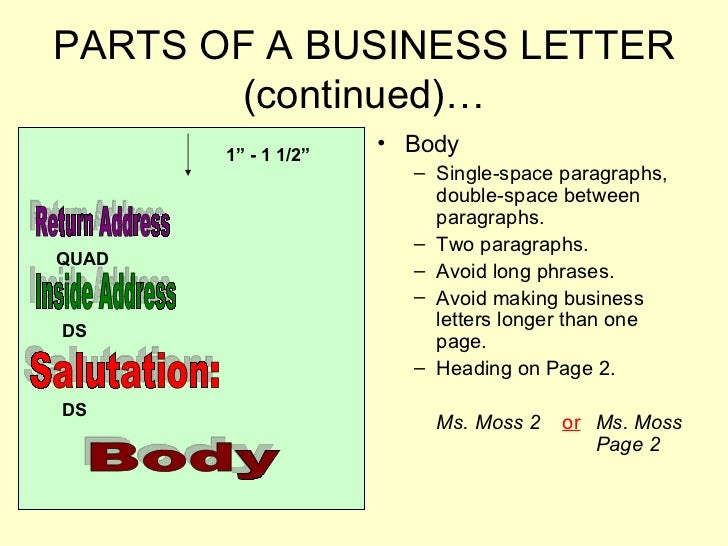 9 parts of a business letter
