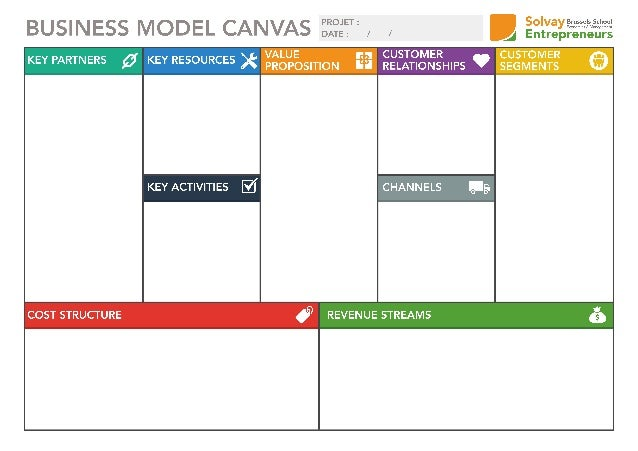 Business Model Canevas (Solvay Entrepreneurs)