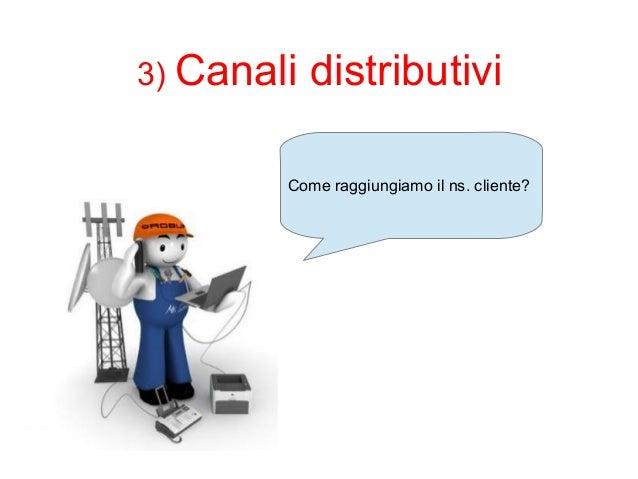 3) Canali distributivi  Come raggiungiamo il ns. cliente?