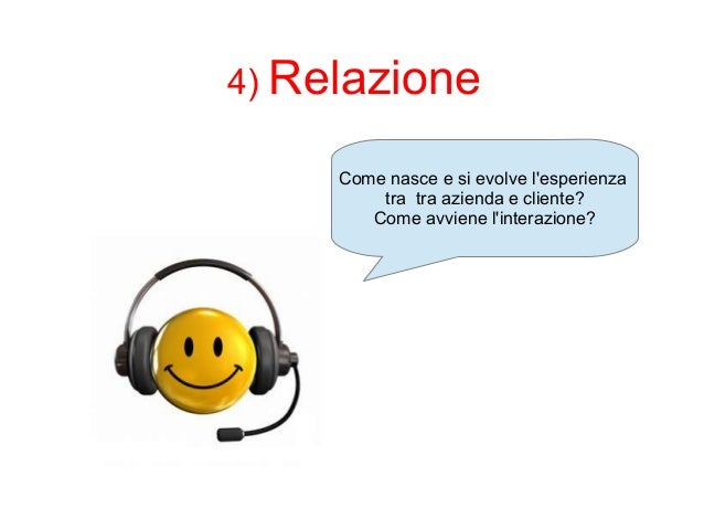 4) Relazione  Come nasce e si evolve l'esperienza  tra tra azienda e cliente?  Come avviene l'interazione?