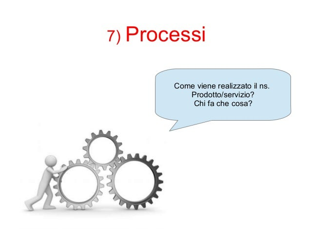 7) Processi  Come viene realizzato il ns.  Prodotto/servizio?  Chi fa che cosa?