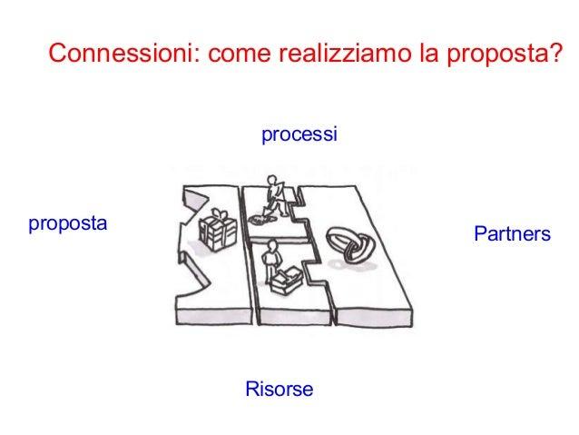 Andrea Povelato  Si occupa di cultura d'impresa dal 1999 contribuendo a progetti finalizzati  a sostenere buone idee impre...