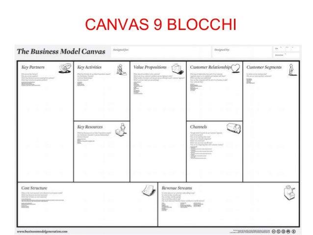 CANVAS 9 BLOCCHI