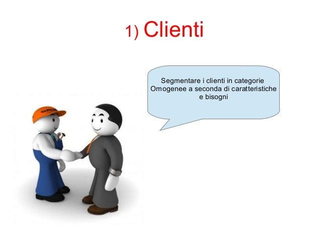 1) Clienti  Segmentare i clienti in categorie  Omogenee a seconda di caratteristiche  e bisogni