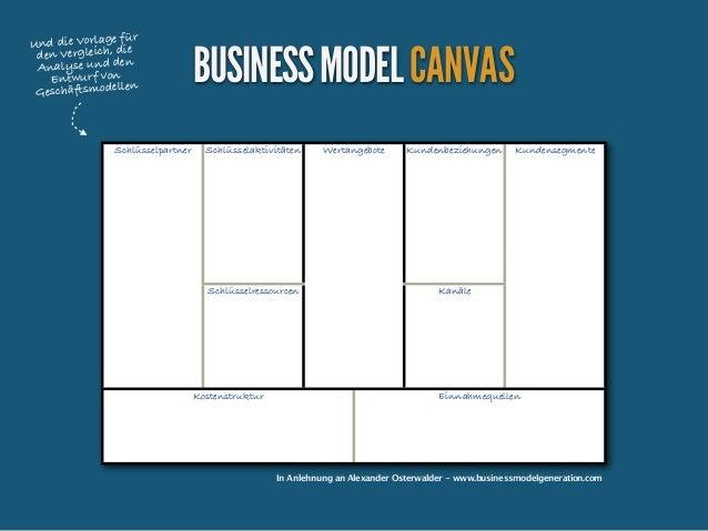 für Und die Vorlag,edie den Vergleich Analyse und den Entwurf von n Geschäftsmodelle  Schlüsselpartner  BUSINESS MODEL CAN...