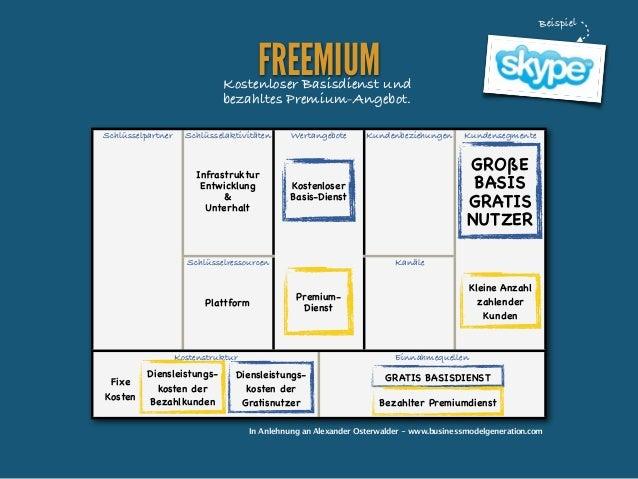 Beispiel  FREEMIUM  Kostenloser Basisdienst und bezahltes Premium-Angebot. Schlüsselpartner  Schlüsselaktivitäten  Infrast...