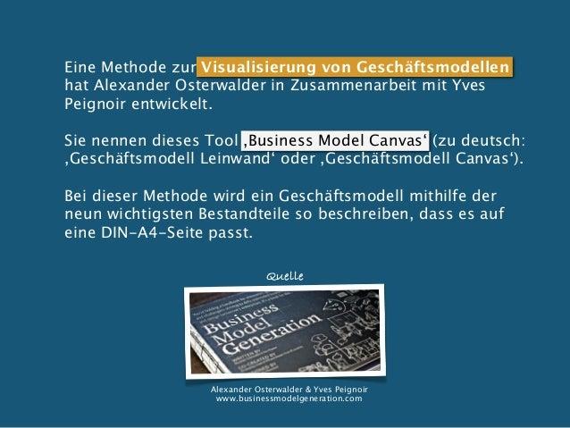 'Business Model Canvas' zur Beschreibung von Geschäftsmodellen Slide 3
