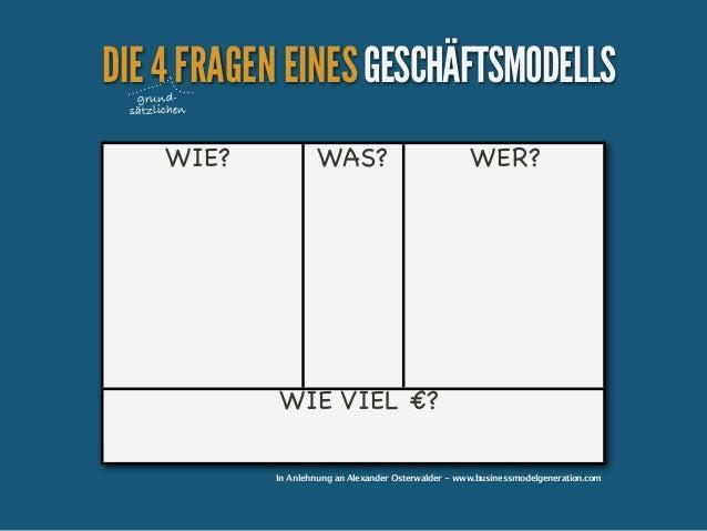 DIE 4 FRAGEN EINES GESCHÄFTSMODELLS grundsätzlichen  WIE?  WAS?  WER?  WIE VIEL €? In Anlehnung an Alexander Osterwalder -...