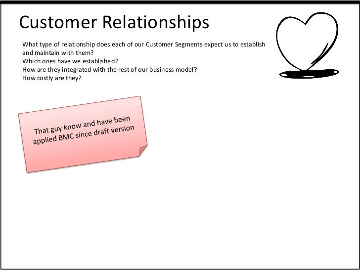 Business model templates english version 13 understand any business 7 wajeb Image collections
