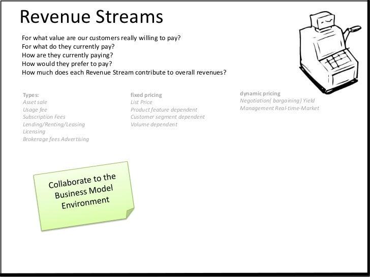 business model templates - Roho.4senses.co