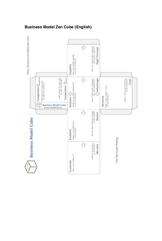 Business Model Zen Cube (English)