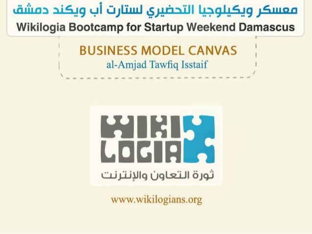 Business Model Canvas al-Amjad Tawfiq Isstaif @isstaif Wikilogia Bootcamp for Startup Weekend Damascus Wikilogia Hackerspa...