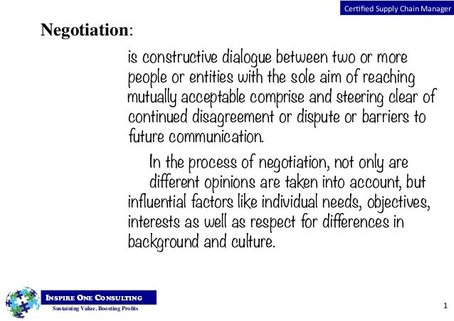 Negotiation Dialogue