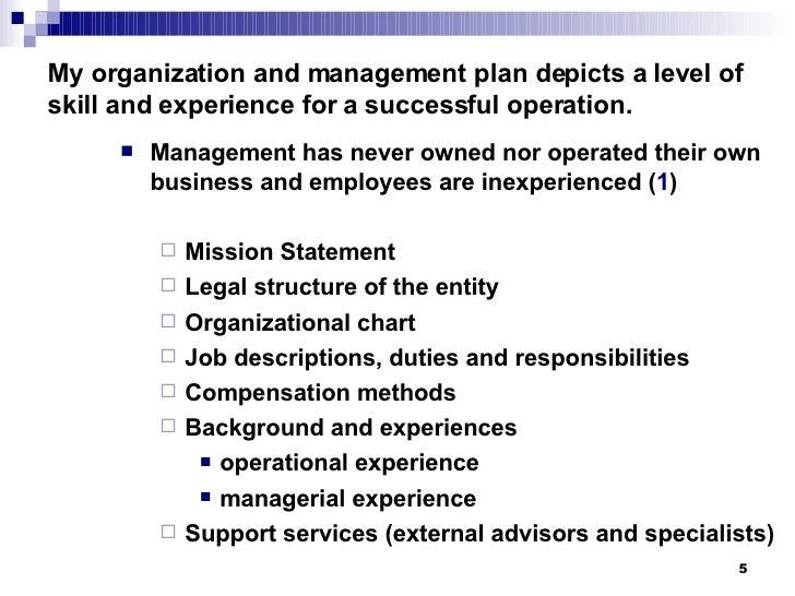 Business plan evaluation