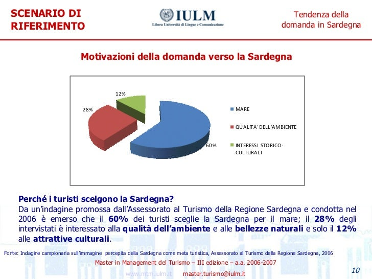 business program for sviluppo italia