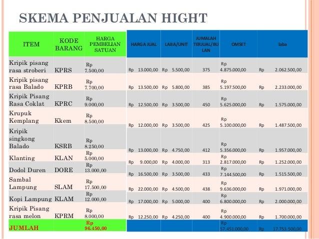 Business Plan Keripik Kentang Where Can I Type My Essay
