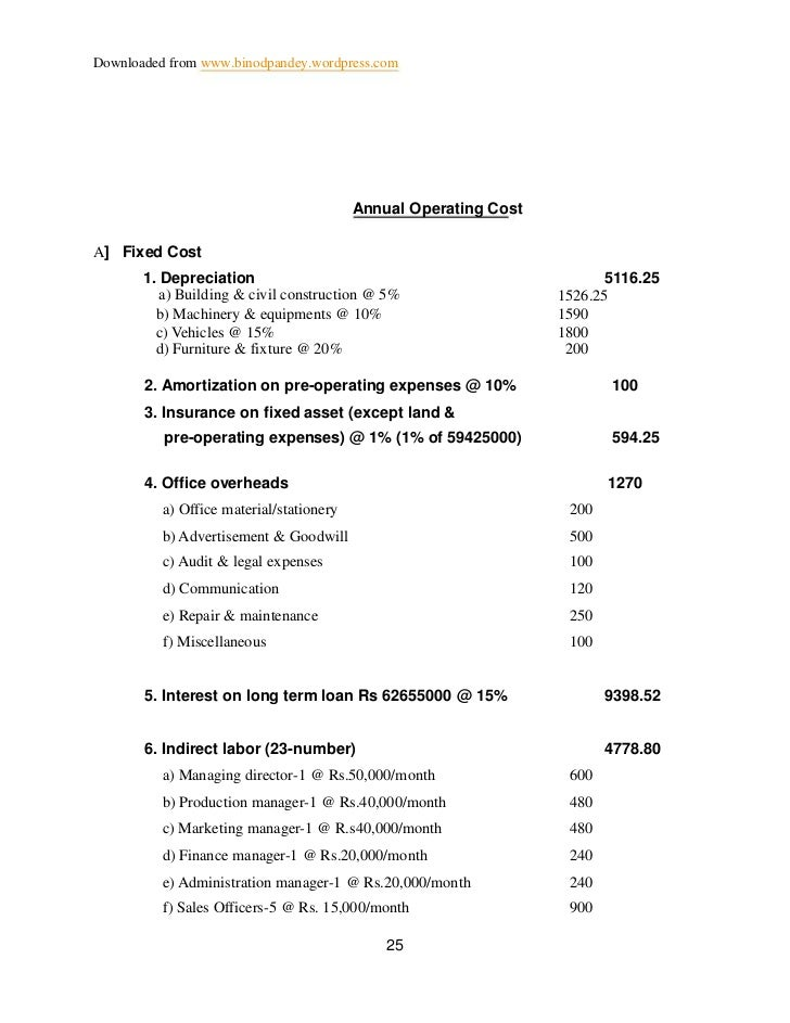 Downloaded from www.binodpandey.wordpress.com                                          Annual Operating CostA] Fixed Cost ...