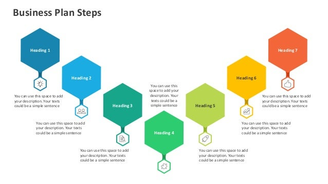steps to business strategy In organizations where employees understand the mission and goals, the business experiences a 29% greater return here's how to develop a strategic plan.