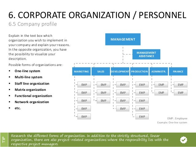personnel in business plan
