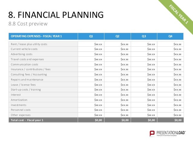 Business Plan - Template