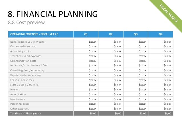 Business plan template 63 cheaphphosting Gallery
