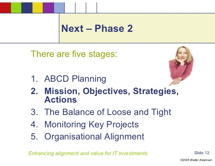 abcd business planning