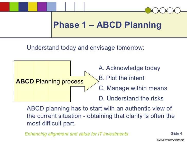 phase in business plan preparation services