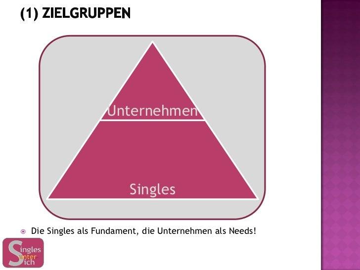 Unternehmen                           Singles   Die Singles als Fundament, die Unternehmen als Needs!