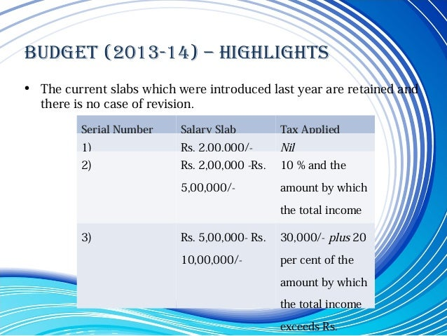 AP BUDGET 2013-14 HIGHLIGHTS PDF DOWNLOAD