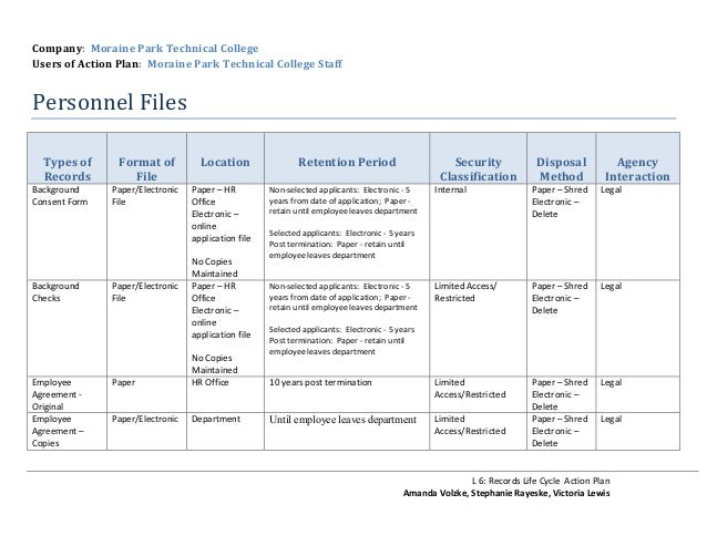 business plan of action sample