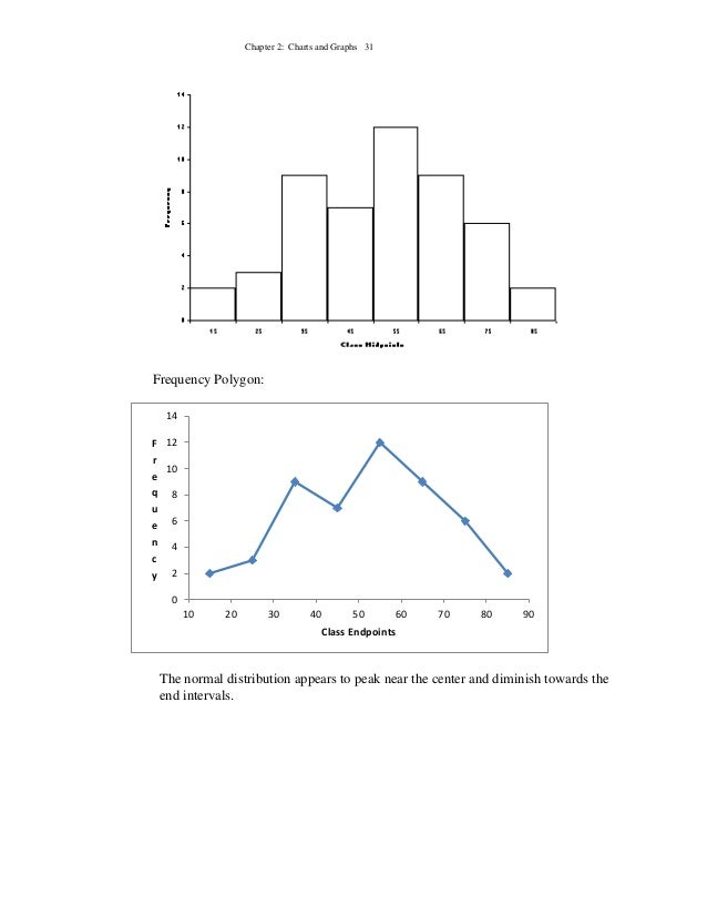 Business Statistics For Contemporary Decision Making 7th