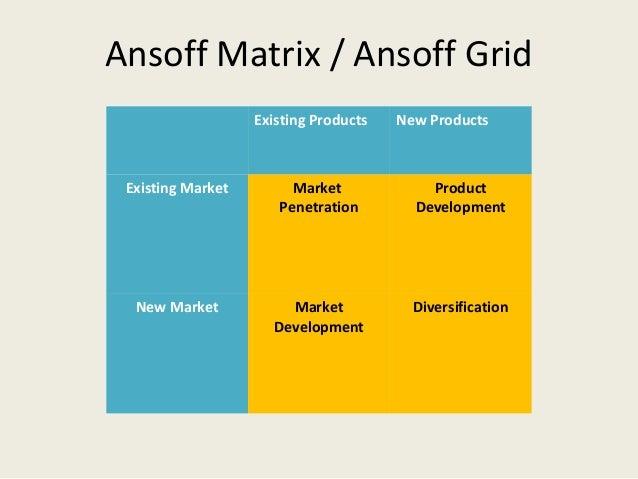 Ansoffs matrix business studies gce