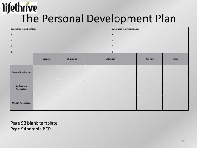 Doc951715 Personal Development Plan Template Word 6 Free – Example of a Personal Development Plan Sample