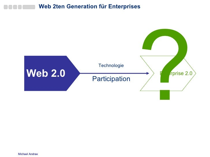 web 2 0 for businesses a brief A brief introduction to the internet and web pages  shopping centers and businesses sell their products  may 96 0,2 million may million may.