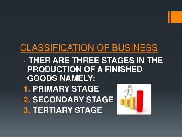 Business activities or sectors Slide 3