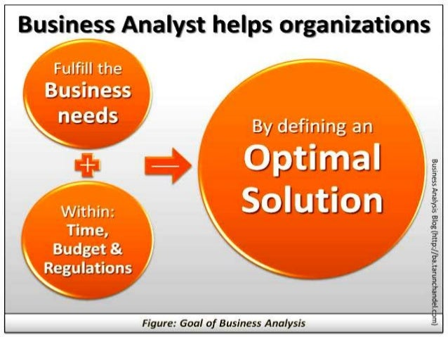 an analysis of the organization in business It allowed me to identify the key areas where my organization was  the following websites can help you conduct a thorough swot analysis of your own business.