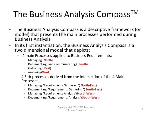 What Is Business Analysis What Is Business Analysis Iiba Babok
